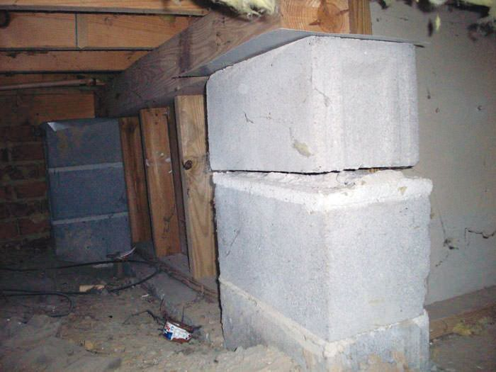 Foundation Repair In Los Angeles San Diego Long Beach